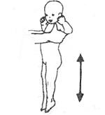 Развитие ребенка 7 месяцев.  Подпрыгивание